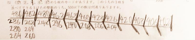 小学6年生用算数問題