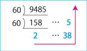10進法からN進法への変換方法のひっ算