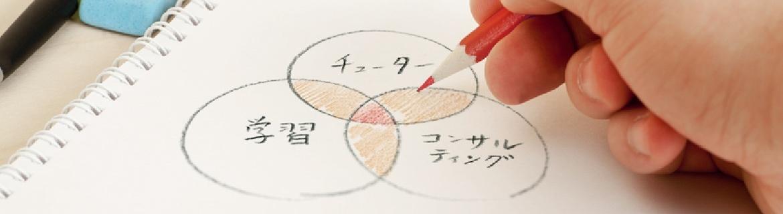 算数学習計画