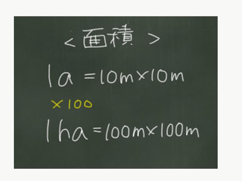 算数の単位の換算、アールとヘクタール