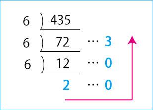 10進法を6進法に直す問題のひっ算