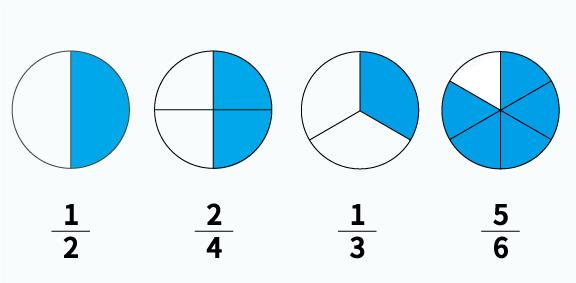 分数の基本の基本
