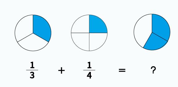 分母の違う分数のたし算