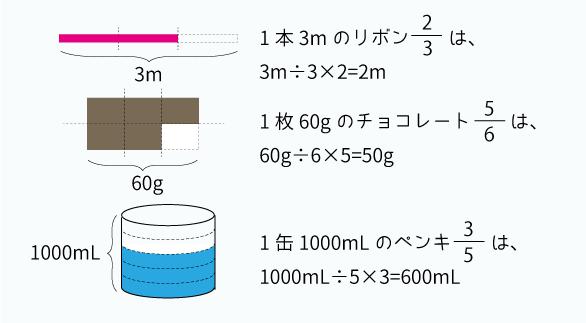 分数の基本3