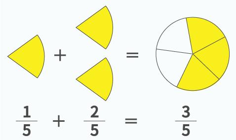 分数の問題1