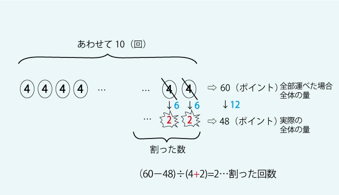 つるかめ算6