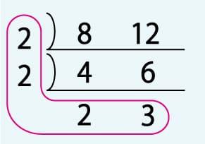 約数と倍数の発展③8と12の最小公倍数