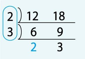 最小公倍数と12