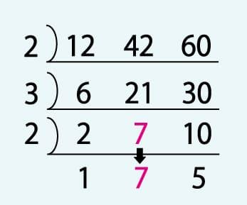 3つの数の最小公倍数