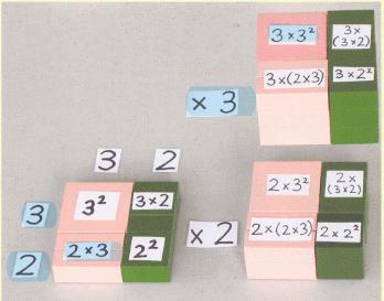 算数のかけ算と平方根